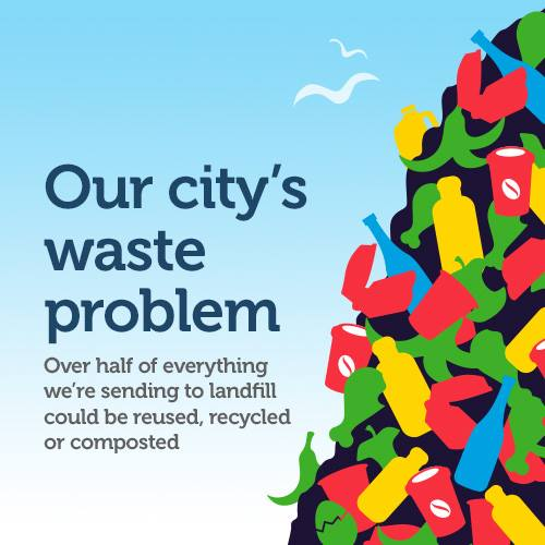 tauranga-city-waste-problem