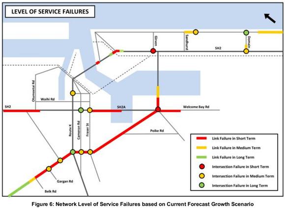transport-level-of-service